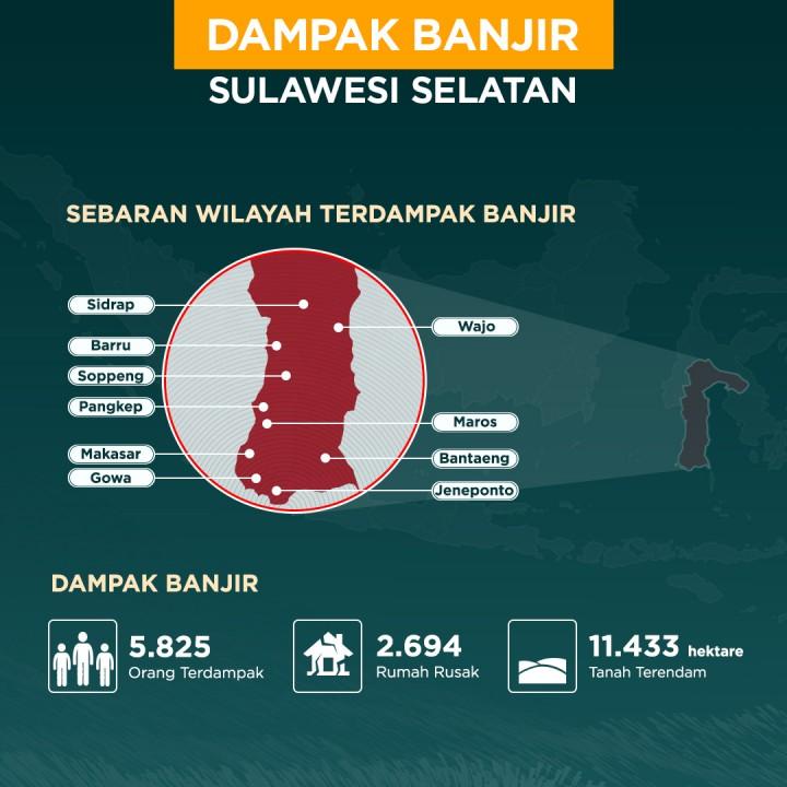 Dampak Banjir Sulawesi Selatan