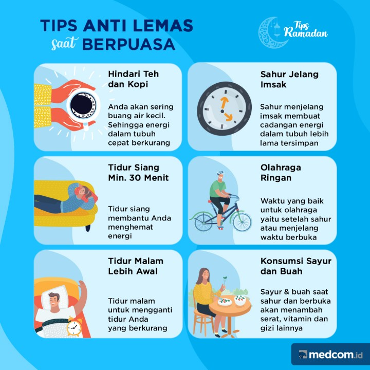Tips Anti Lemas saat Berpuasa