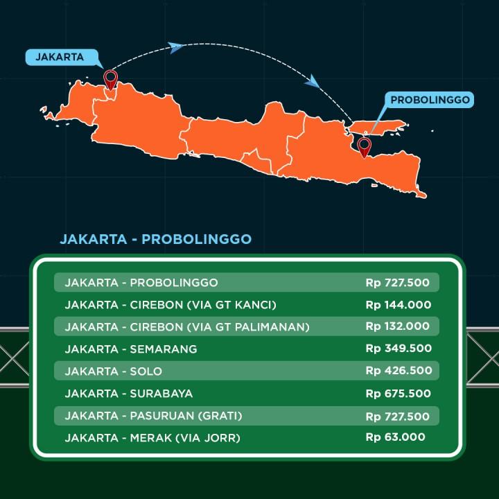 Tarif Tol Trans Jawa 2019