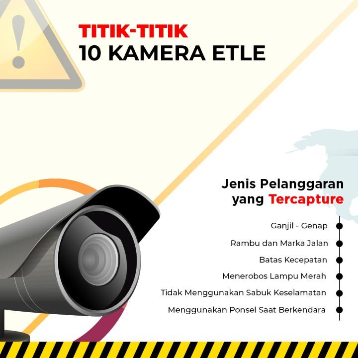 Titik - titik 10 Kamera ETLE