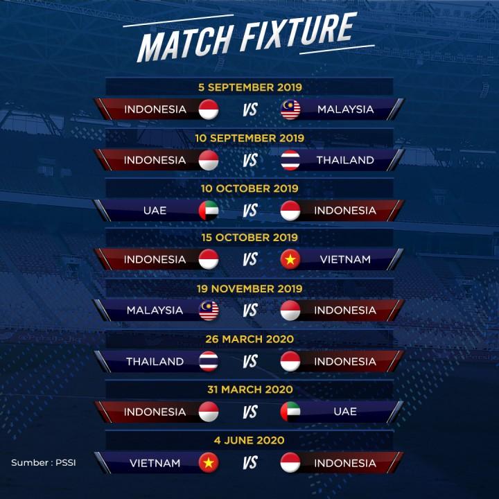Jadwal Indonesia di Kualifikasi Piala Dunia 2022