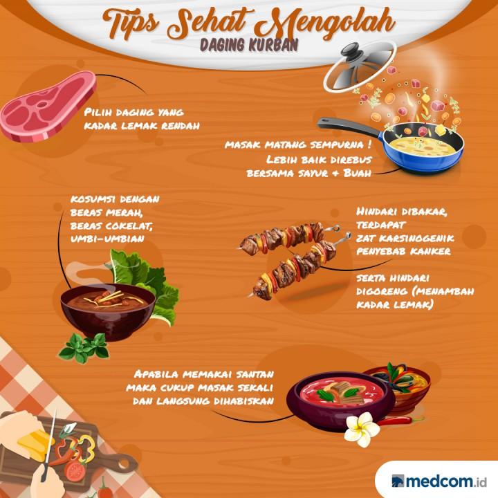 Tips  Sehat Mengolah Daging Kurban