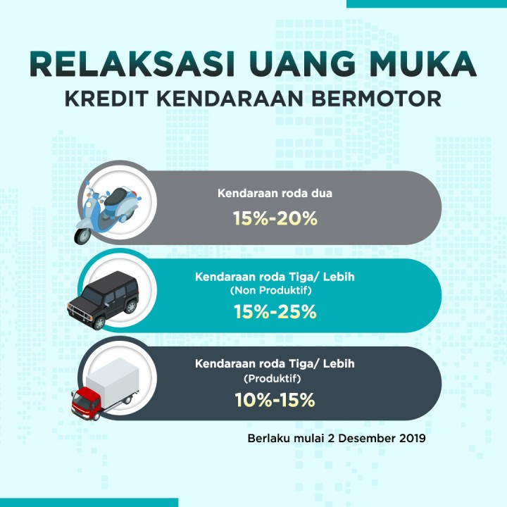 Relaksasi Uang Muka Kredit Kendaraan Bermotor