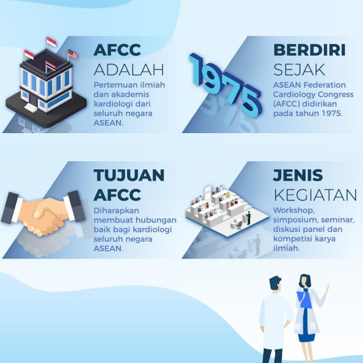 Mengenal ASEAN Federation Cardiology Congress (AFCC)