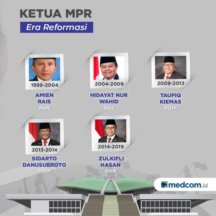 Ketua MPR Berbagai Era