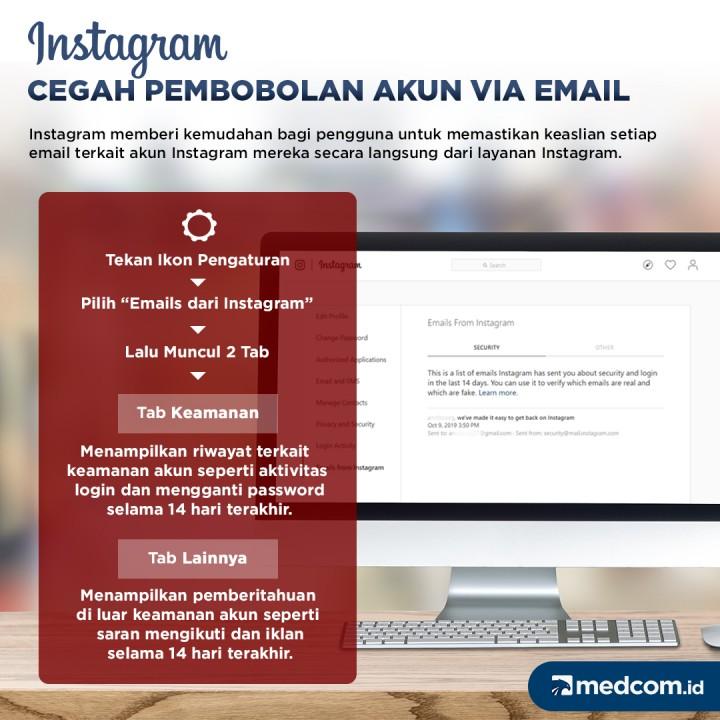 Instagram Cegah Pembobolan Akun via Email