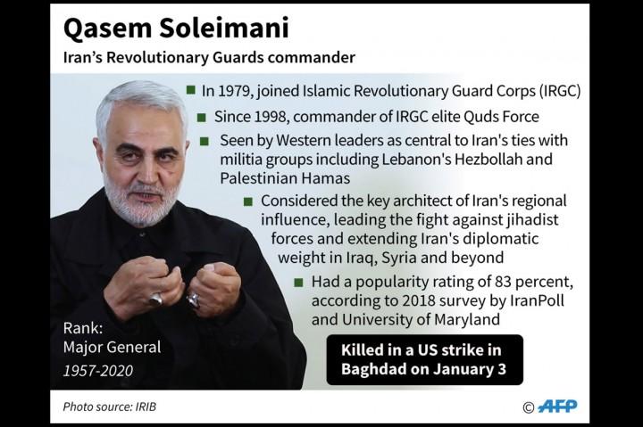 Komandan Garda Revolusi Iran Tewas dalam Serangan Udara AS