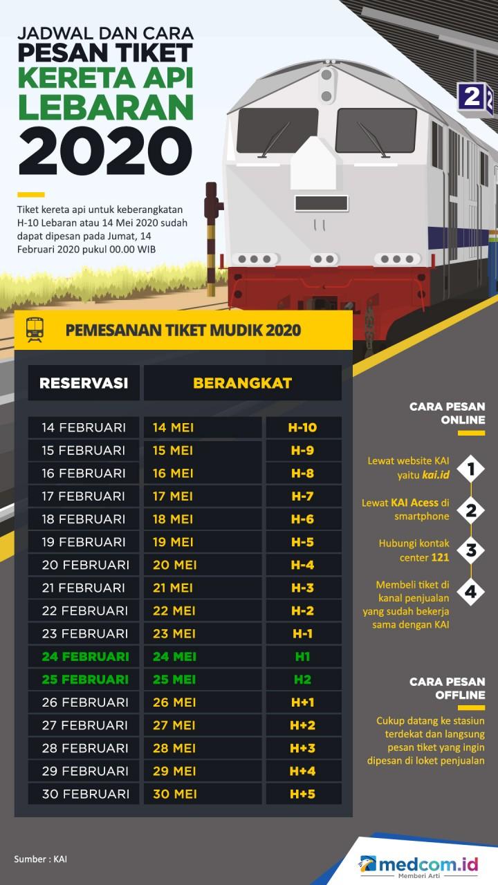 Jadwal dan Cara Pesan Tiket Kereta Api Lebaran 2020