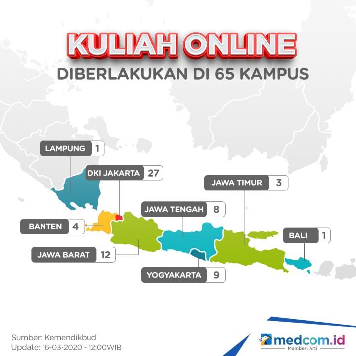 Kuliah Online Diberlakukan di 65 Kampus