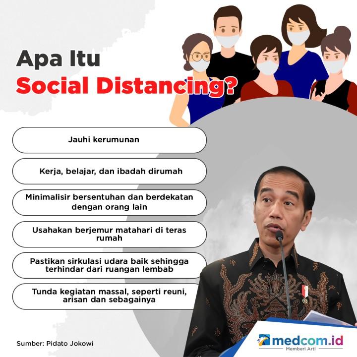 Kata-kata Sakti Jokowi Tangkal Korona