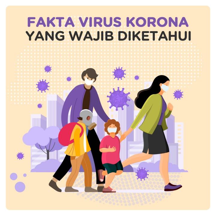 Fakta Virus Korona yang Wajib Diketahui