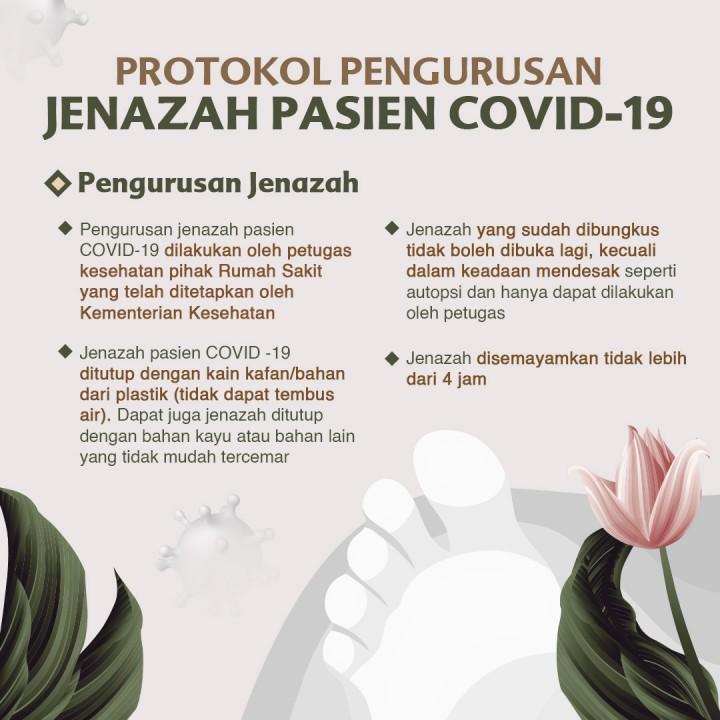 Protokol Pengurusan Jenazah COVID-19