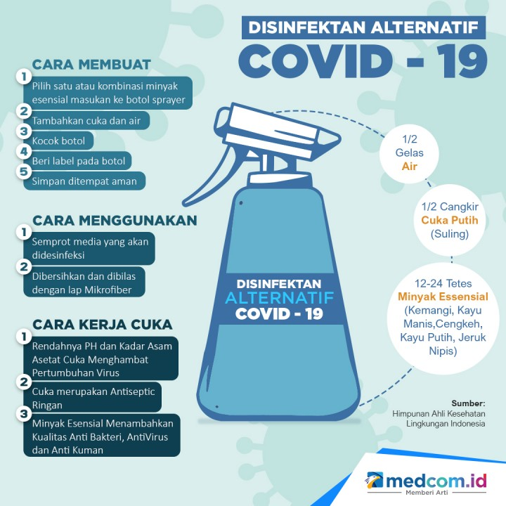 Disinfektan Alternatif COVID - 19