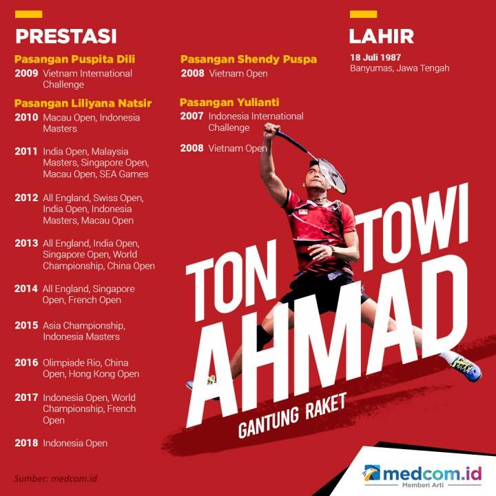 Tontowi Ahmad Gantung Raket
