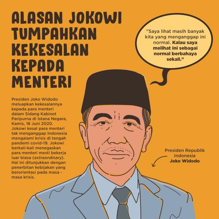 Alasan Jokowi Tumpahkan Kekesalan kepada Menteri