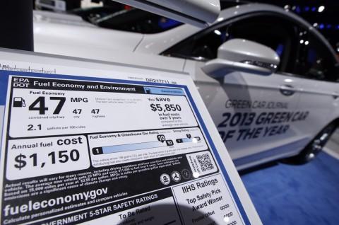 Perbedaan Kebijakan Green Car Ciptakan Peluang Pasar yang Besar