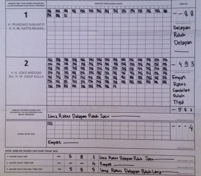 Lembaga Survei Prabowo-Hatta Ditantang Buka Data <i>Quick Count</i>