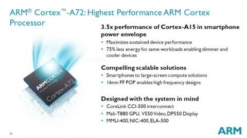 ARM Kenalkan Prosesor Cortex-A72