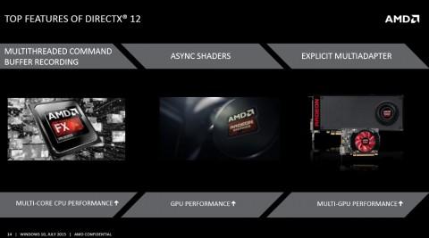 DirectX 12 Tingkatkan VGA dan Prosesor AMD