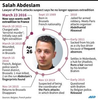 Tersangka Serangan Paris akan Diekstradisi ke Prancis