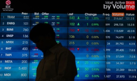 Investment Return of Indonesian Stock Market is the World's Highest