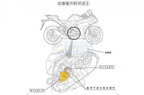 R25 & MT-25 Di-<i>recall</i>, Ini Persiapan Yamaha