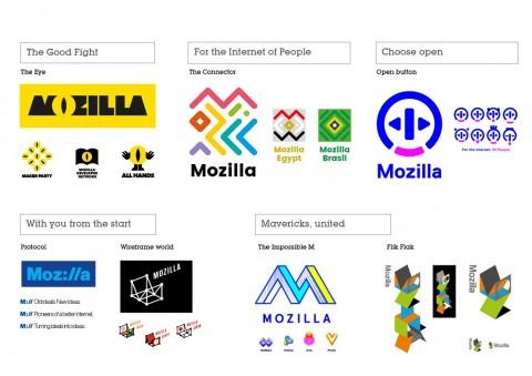 Mozilla Ingin Ubah Logo, Minta Masukan Komunitas