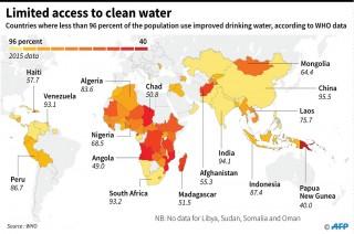 WHO: 2 Miliar Orang Minum Air Terkontaminasi