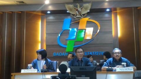 Peningkatan IPM Indonesia di Tengah Tingginya Ketimpangan