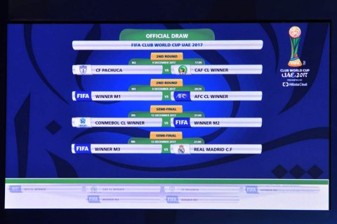 FIFA Umumkan Hasil Undian Piala Dunia Antarklub 2017