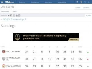 Bali United Puncaki Klasemen di Situs FIFA, Bhayangkara FC Kedua