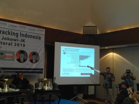 Survei Poltracking: Kepuasan Masyarakat kepada Jokowi-JK 67,9 %