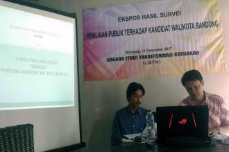 Pelayanan Birokrasi Jadi Tantangan Besar Calon Wali Kota Bandung