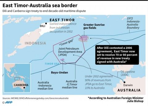 RI Sambut Baik Perdamaian Sengketa Maritim Timor Leste-Australia