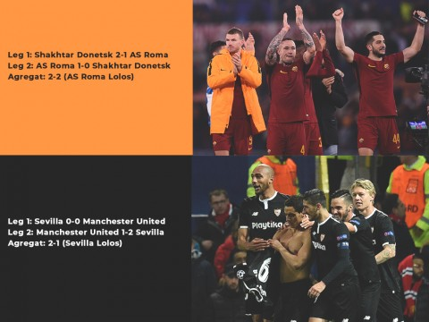 6 Tim Curi Start ke Perempat Final Liga Champions 2017--2018