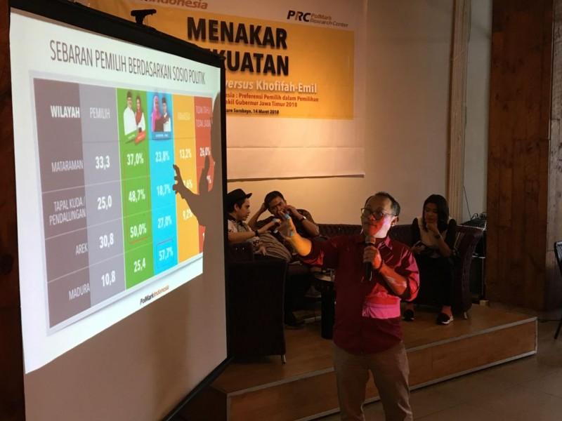 Tim Polmark Indonesia saat merilis hasil survei Pilgub Jatim 2018. (Medcom.id/Amal).
