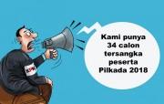 Dramaturgi KPK