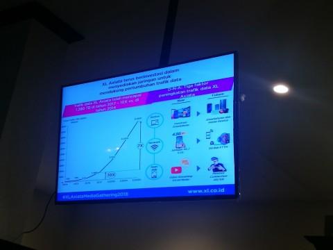 XL Prediksi Peningkatan Trafik Data 30% di Ramadan-Lebaran 2018