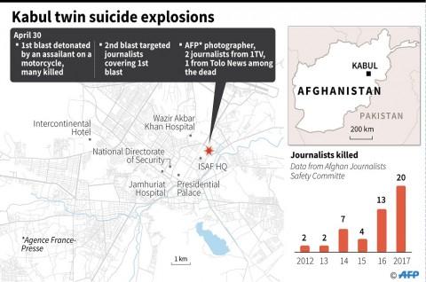 Pelaku Bom Ganda Kabul Menyamar jadi Jurnalis