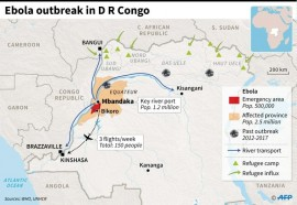 Watchdogs step up response in DR Congo as Ebola toll mounts