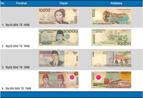 71 Gambar Uang Emisi 1998 Dan 1999 Kekinian