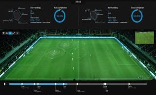Big Data Analytic Sumbang Teknologi untuk FIFA World Cup 2018