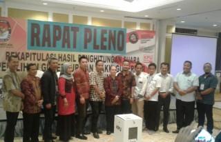 Edy-Rajesh Menang Telak di Medan