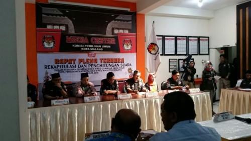 Rekapitulasi Komisi Pemilihan Umum (KPU) Kota Malang, Kamis 5