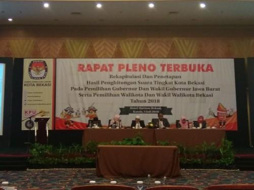 Rapat Pleno Rekapitulasi dan Penetapan Penghitungan Suara