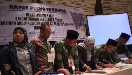 Rapat Pleno Terbuka Komisi Pemilihan Umum Lampung.