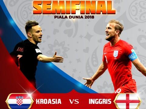 Adu Statistik Kroasia vs Inggris