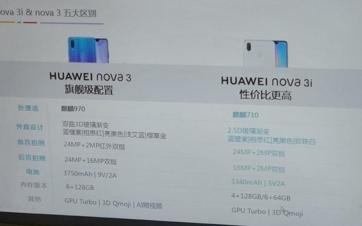 Bocoran spesifikasi Huawei Nova 3i.