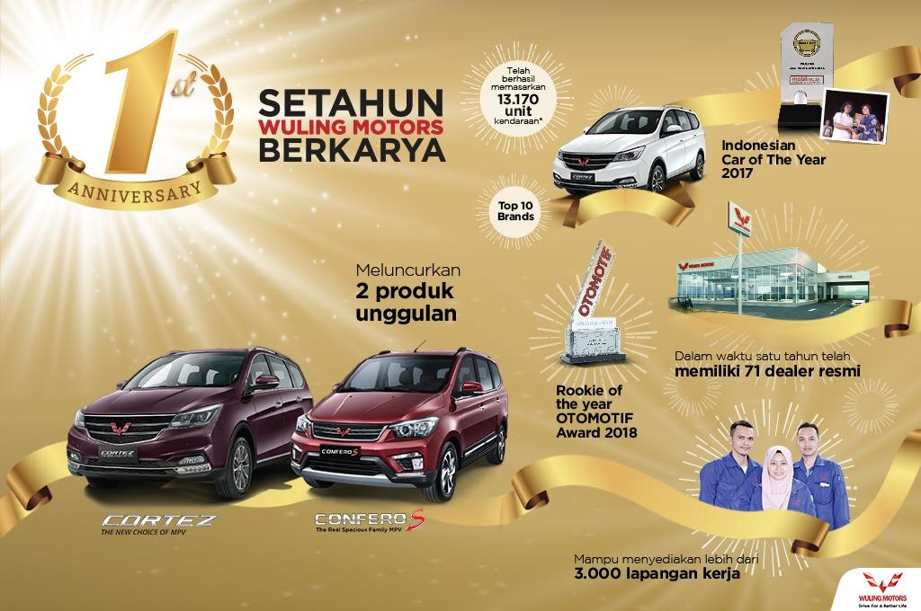 Wuling masuk ke dalam jajaran Top 10 Brands untuk jumlah penjualan kendaraan di Indonesia (Foto:Dok)