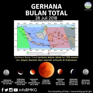Dini Hari Nanti Gerhana Bulan Total Terlama
